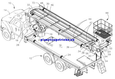Planetary gearboxes,  Planetary gear drives, Rigid and steering axles for Telescopic_boom_access